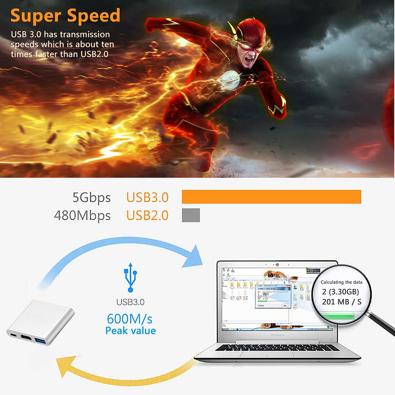 Maro 3 in 1 Type C USB HDMI Adapter Detail 07