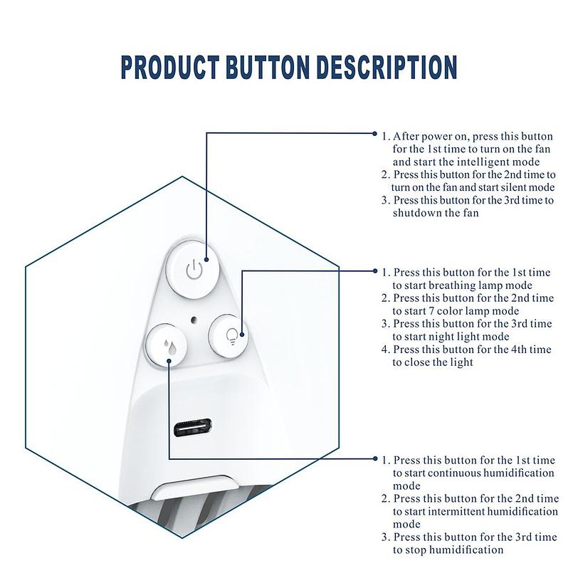 K9 Air Humidifier Indoor Air Purifier White 7 3